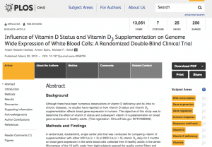 Influence of Vitamin D Status and Vitamin D3 300x208 Beljanski, Epigenetics, and the Benefits of Vitamin D