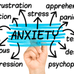 The COVID-19 Pandemic Effect on Global Anxiety
